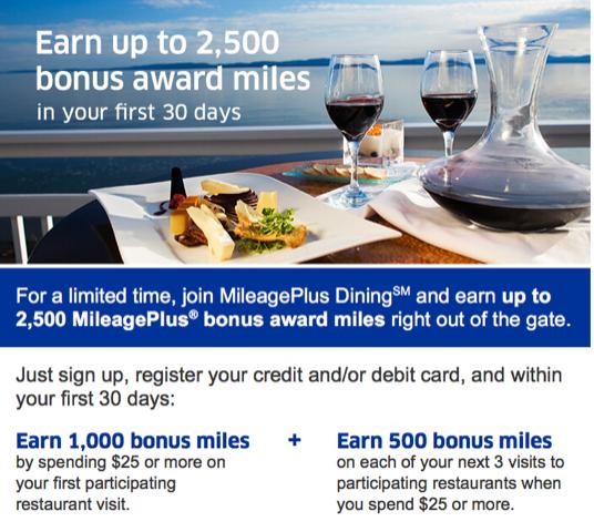 United Mileage Plus Dining promotion